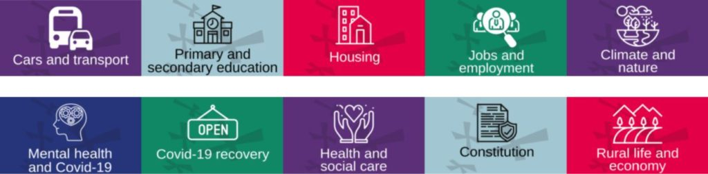 Cars and transport, Primary and secondary education, Housing, Jobs and employment, Climate and nature, Mental health and Covid-19, Covid-19 recovery, Health and social care, Constitution, Rural life and economy.